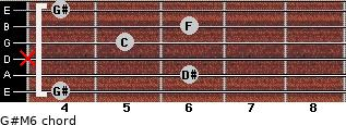 G#M6 for guitar on frets 4, 6, x, 5, 6, 4