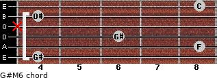 G#M6 for guitar on frets 4, 8, 6, x, 4, 8