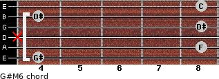 G#M6 for guitar on frets 4, 8, x, 8, 4, 8