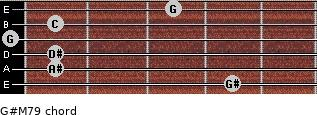 G#M7/9 for guitar on frets 4, 1, 1, 0, 1, 3