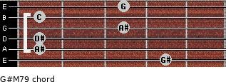 G#M7/9 for guitar on frets 4, 1, 1, 3, 1, 3
