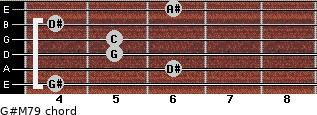 G#M7/9 for guitar on frets 4, 6, 5, 5, 4, 6