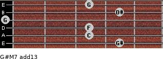 G#M7(add13) for guitar on frets 4, 3, 3, 0, 4, 3
