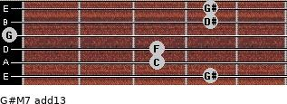 G#M7(add13) for guitar on frets 4, 3, 3, 0, 4, 4