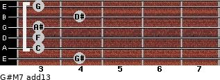 G#M7(add13) for guitar on frets 4, 3, 3, 3, 4, 3