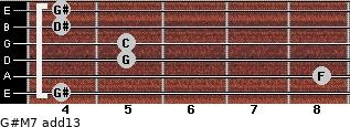 G#M7(add13) for guitar on frets 4, 8, 5, 5, 4, 4