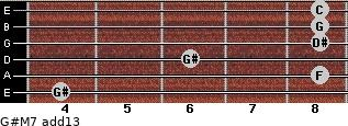 G#M7(add13) for guitar on frets 4, 8, 6, 8, 8, 8
