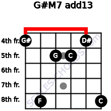 G#M7(add13) for guitar on frets 4, 8, 5, 5, 4, 8