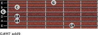 G#M7(add9) for guitar on frets 4, 1, 1, 0, 1, 3