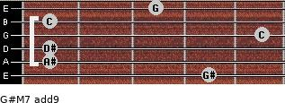 G#M7(add9) for guitar on frets 4, 1, 1, 5, 1, 3