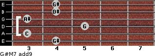 G#M7(add9) for guitar on frets 4, 3, 5, 3, 4, 4