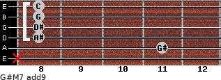 G#M7(add9) for guitar on frets x, 11, 8, 8, 8, 8