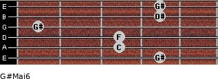 G#Maj6 for guitar on frets 4, 3, 3, 1, 4, 4