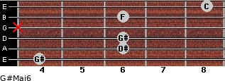 G#Maj6 for guitar on frets 4, 6, 6, x, 6, 8