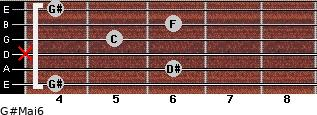 G#Maj6 for guitar on frets 4, 6, x, 5, 6, 4