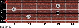 G#Maj6 for guitar on frets x, 11, 13, 10, 13, x