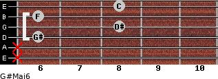 G#Maj6 for guitar on frets x, x, 6, 8, 6, 8