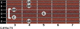 G#Maj7/9 for guitar on frets 4, 3, 5, 3, 4, 4