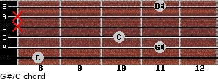 G#/C for guitar on frets 8, 11, 10, x, x, 11