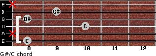 G#/C for guitar on frets 8, x, 10, 8, 9, x