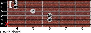 G#/Eb for guitar on frets x, 6, 6, 5, 4, 4
