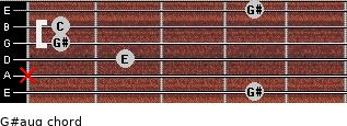 G#aug for guitar on frets 4, x, 2, 1, 1, 4