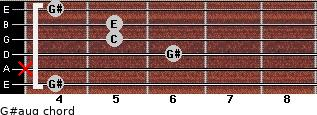 G#aug for guitar on frets 4, x, 6, 5, 5, 4