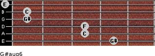 G#aug6 for guitar on frets 4, 3, 3, 1, 1, 0