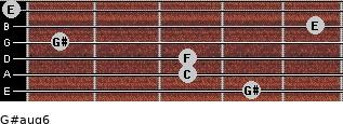 G#aug6 for guitar on frets 4, 3, 3, 1, 5, 0