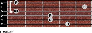 G#aug6 for guitar on frets 4, 3, 3, 1, 5, 1