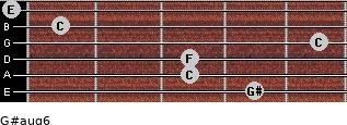 G#aug6 for guitar on frets 4, 3, 3, 5, 1, 0