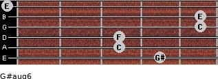 G#aug6 for guitar on frets 4, 3, 3, 5, 5, 0
