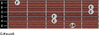 G#aug6 for guitar on frets 4, 3, 3, 5, 5, 1