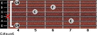 G#aug6 for guitar on frets 4, 7, x, 5, 6, 4