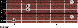 G#aug6 for guitar on frets 4, 8, x, 5, 5, 8