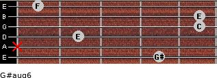 G#aug6 for guitar on frets 4, x, 2, 5, 5, 1