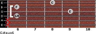 G#aug6 for guitar on frets x, x, 6, 9, 6, 8
