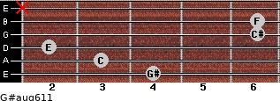 G#aug6/11 for guitar on frets 4, 3, 2, 6, 6, x