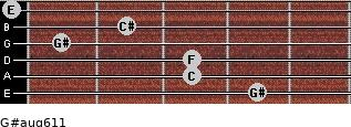 G#aug6/11 for guitar on frets 4, 3, 3, 1, 2, 0