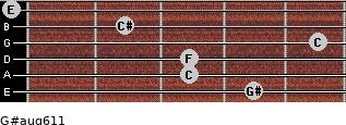 G#aug6/11 for guitar on frets 4, 3, 3, 5, 2, 0