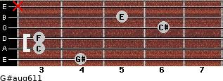 G#aug6/11 for guitar on frets 4, 3, 3, 6, 5, x