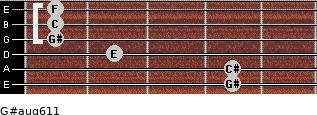 G#aug6/11 for guitar on frets 4, 4, 2, 1, 1, 1