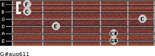 G#aug6/11 for guitar on frets 4, 4, 2, 5, 1, 1