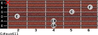 G#aug6/11 for guitar on frets 4, 4, 2, 5, 6, x
