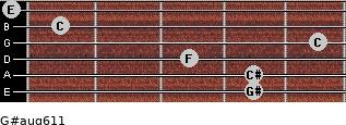 G#aug6/11 for guitar on frets 4, 4, 3, 5, 1, 0