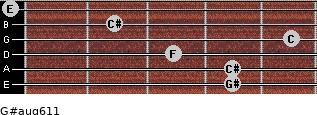 G#aug6/11 for guitar on frets 4, 4, 3, 5, 2, 0