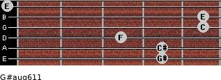 G#aug6/11 for guitar on frets 4, 4, 3, 5, 5, 0