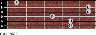 G#aug6/11 for guitar on frets 4, 4, 3, 5, 5, 1