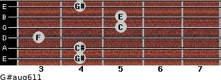 G#aug6/11 for guitar on frets 4, 4, 3, 5, 5, 4