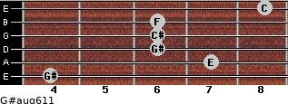 G#aug6/11 for guitar on frets 4, 7, 6, 6, 6, 8